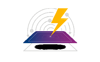 SIMCom提供最具创新的无线解决方案